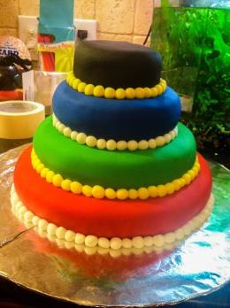 #cakechallenge